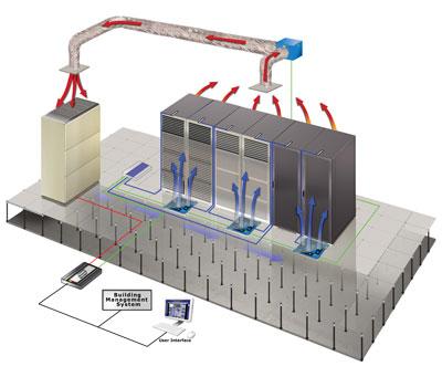 Demand Based Cooling system diagram