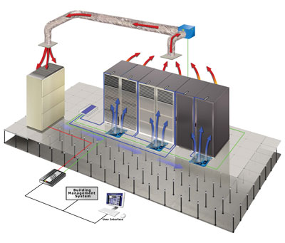 Case Study Saving Data Center Energy Amp It Cooling Capacity